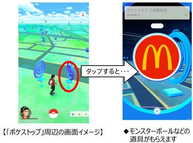 ポケモンGO内のマクドナルド(ポケストップ)