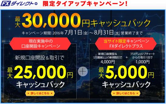セントラル短資の3万円キャッシュバックキャンペーン