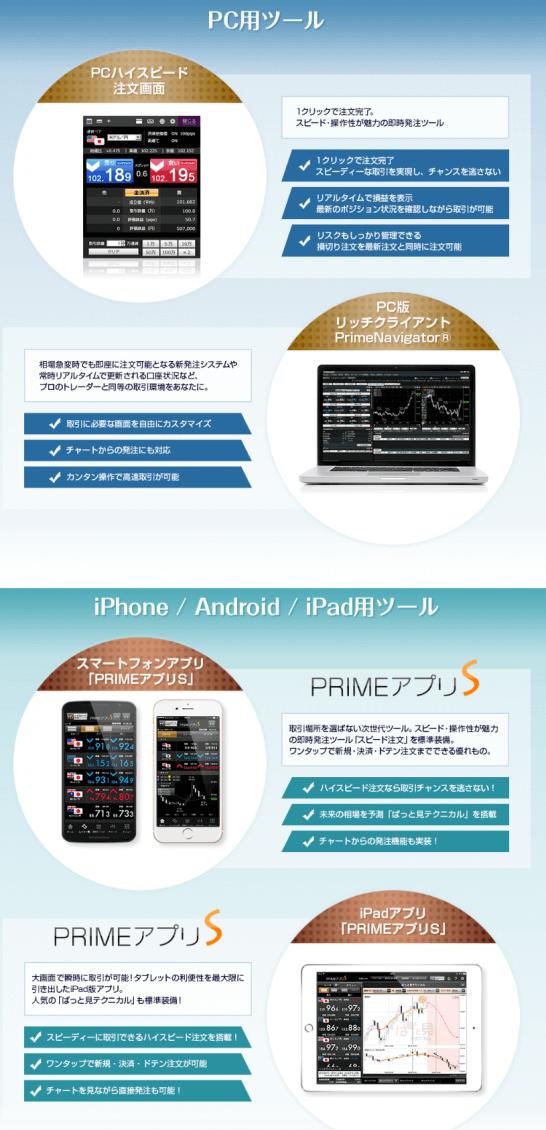 FXプライムbyGMOの取引ツール
