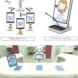 イオンカードのロボット・AIコンシェルジュの対応イメージ