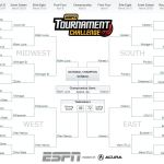 Todd Family Final Four Picks 2013