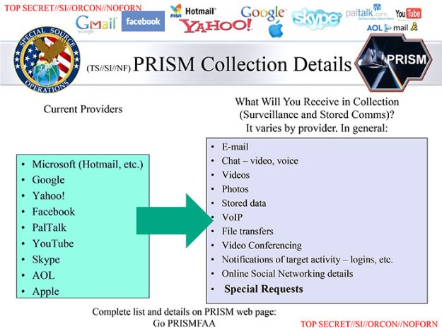 A slide from the top secret PRISM briefing which really needs no explanation
