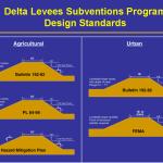Levee-Design-Standards