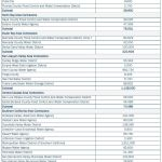 State Water Project contract amounts for Table A water