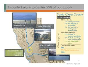 SCVWD Imorted Water Supply