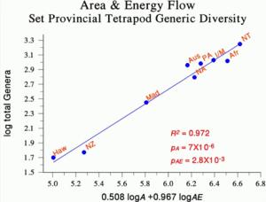 Ros Generic Diversity 1