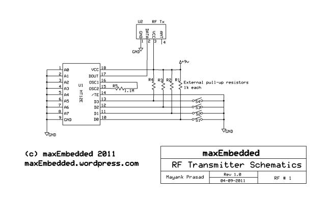 RF Transmitter Section