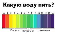 Какую воду пить и сколько?