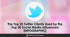 The Top 25 Twitter Clients Used by the Top 50 Social Media Influencers [INFOGRAPHIC]