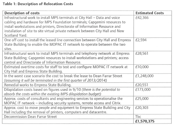 MOPAC_MOVE_COSTS