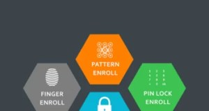 Real Fingerprint Unlocker For Android Smartphones