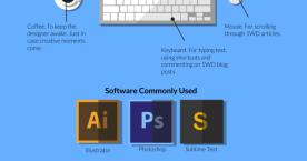 WebデザイナーとWebデベロッパーがよくわかるインフォグラフィック
