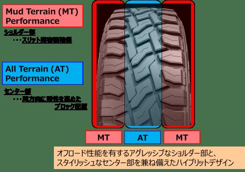 20161208-toyo-tire-open-country-kozo1