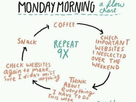 Ik en maandagmorgen, dat gaat al mijn hele leven niet samen, en het ...