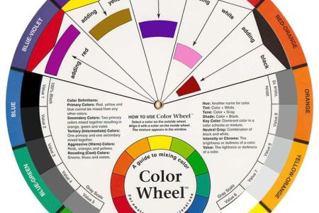 color wheel | decorating with paint | pinterest
