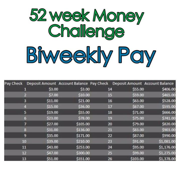 Money Challenge 2015 Calendar Printable. Bi Weekly Money Challenge ...