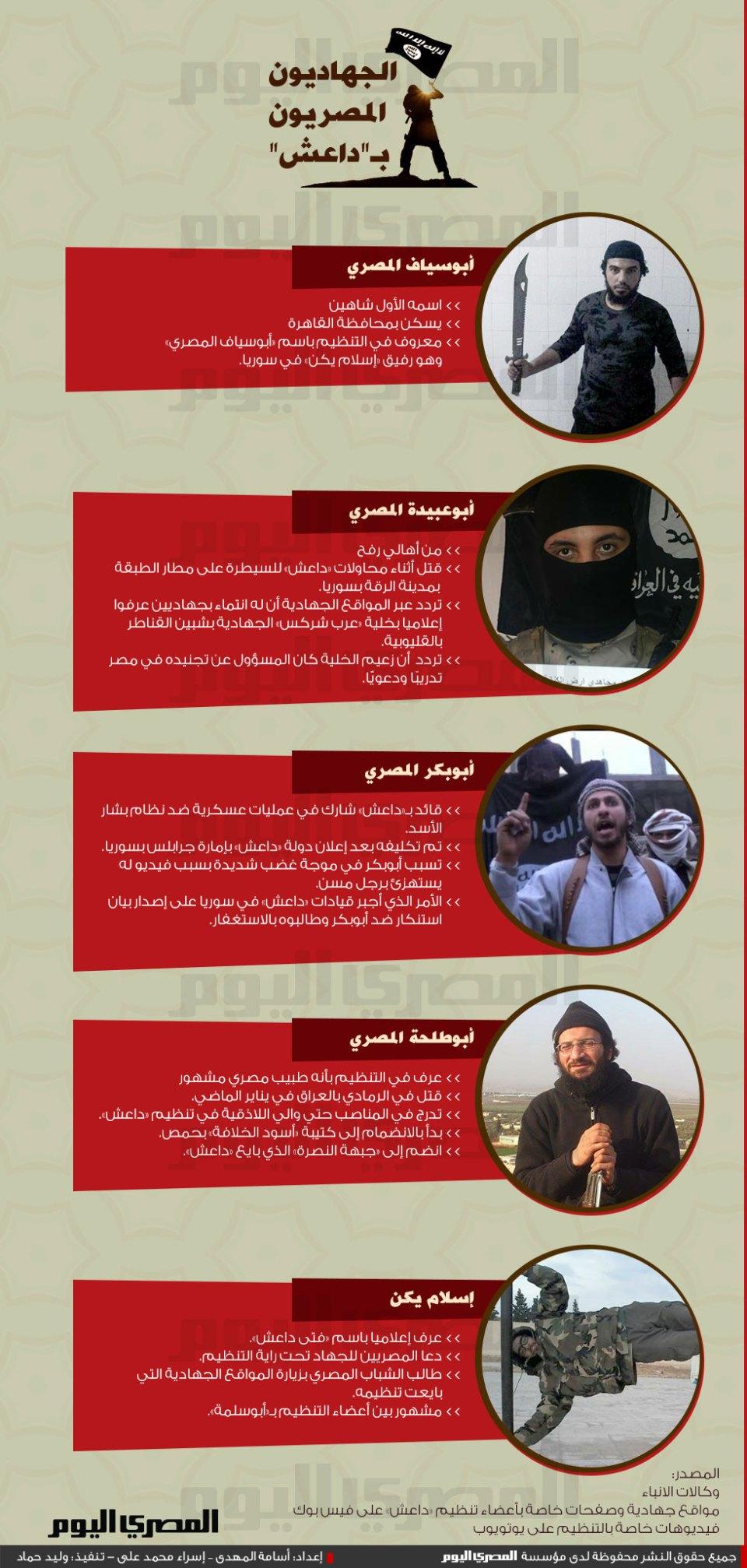 http://i1.wp.com/media.almasryalyoum.com/infographic/large/15.jpg?w=960