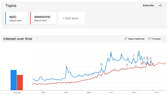 epic-trends