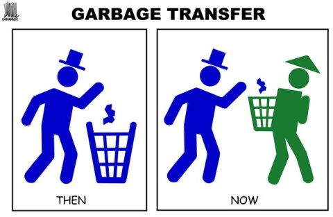 Luojie - China Daily, China - Garbage transfer - English - Garbage transfer,developed countries,developing countries,garbage,transfer