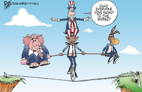 Move Slowly © Bruce Plante,Tulsa World,middle,gop,rope,tightrope,balance,issues