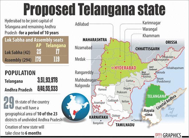 Telangana Map - ClearIAS