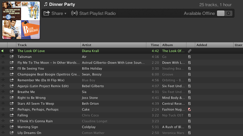Best Dinner Party Playlist Part - 27: Are You Good ...