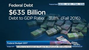 Eric Sorensen explains the debt-to-GDP ratio and why it matters