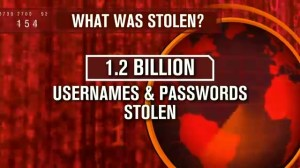 Russian hackers steal over a billion usernames and passwords