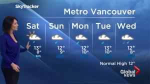 BC Evening Weather Forecast: Oct 21