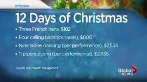 12 Days of Christmas Price Index