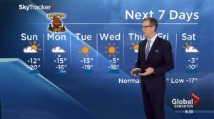 Edmonton weather forecast