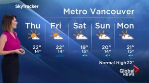 BC Evening Weather Forecast: Aug 3