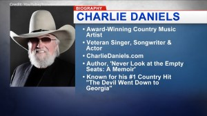 Charlie Daniels doesn't want Confederate statues removed: 'If you don't like it, don't look at it'