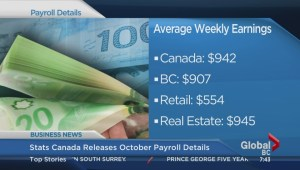 BIV: Stats Canada releases October payroll details