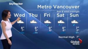 BC Evening Weather Forecast: Nov 29