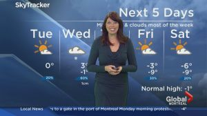 Global News Morning weather forecast: Tuesday, December 6