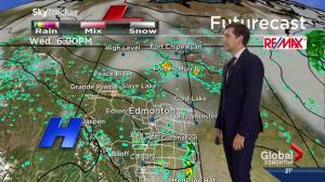 Edmonton Weather Forecast: July 28