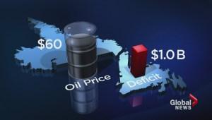 Newfoundland deals economic hit due to slumping oil prices