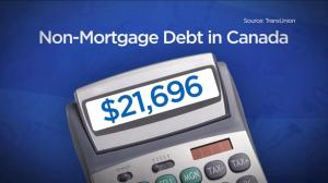 Canadian consumer debt climbs higher