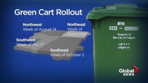 Green Carts rolling out to Calgarians in June