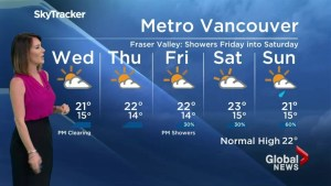 BC Evening Weather Forecast: Jul 12