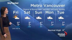 BC Evening Weather Forecast: Jan 12