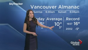 BC Evening Weather Forecast: Mar 8