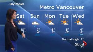 BC Evening Weather Forecast: Jan 27