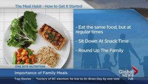 One bite nutrition: Importance of family meals