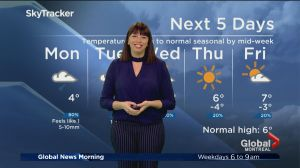 Global News Morning weather forecast: Monday, March 27