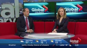 Alberta budget reaction from the Fraser Institute
