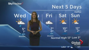 Maritimes weather forecast: Wed, Apr 29