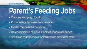 Strategies for helping kids to eat healthy