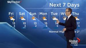 Edmonton Weather Forecast: April 30